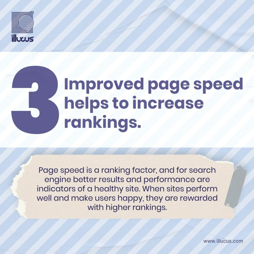 Importance of page speed